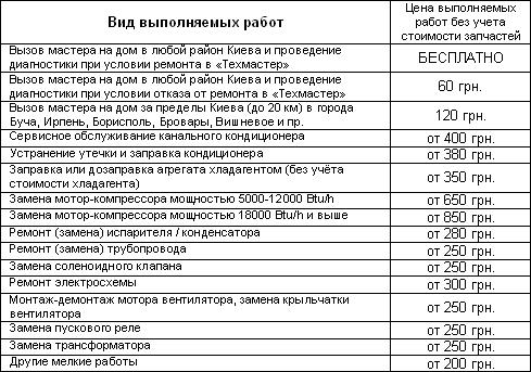 http://techmaster.net.ua - ремонт кондиционера киев