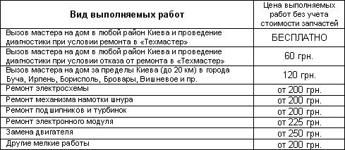 http://techmaster.net.ua - ремонт пылесоса киев